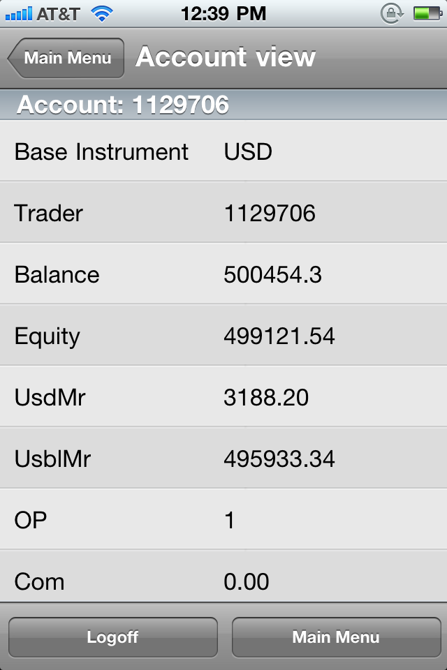 R forex trading demo account beginners